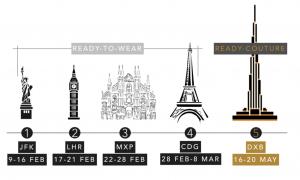Les 5 fashion week du monde (New York, Londres, Milan, Paris, Dubaï)
